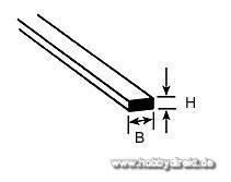 MS-1012 Vierkantstab 2,5x3,2x250mm (10) Krick 190776