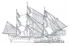 Segelsatz HMS Victory 1:98 Mantua Krick 834207