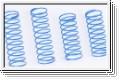 Stoßdämpferfedern v./hinten 20mm blau Graupner 90049.120