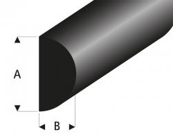 Gummi Halbrundprofil 1,1x2 mm L=2 m Krick rb104-60